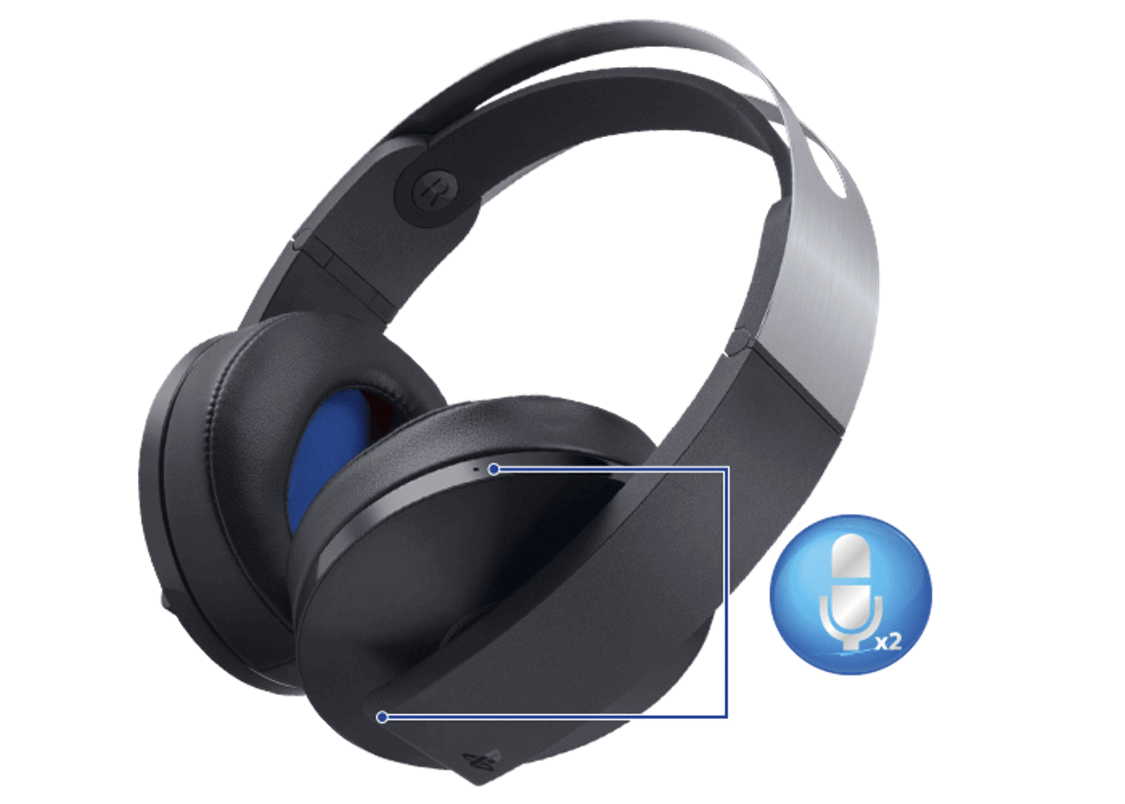 Sony ps4 headphone with premium gaming audio features
