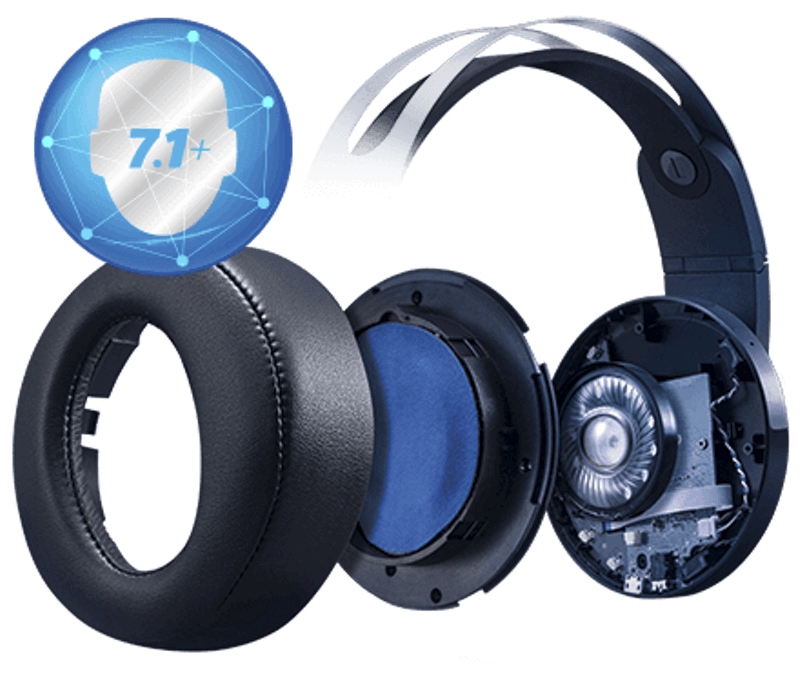 Sony ps4 headset with 7.1 virtual surround sound